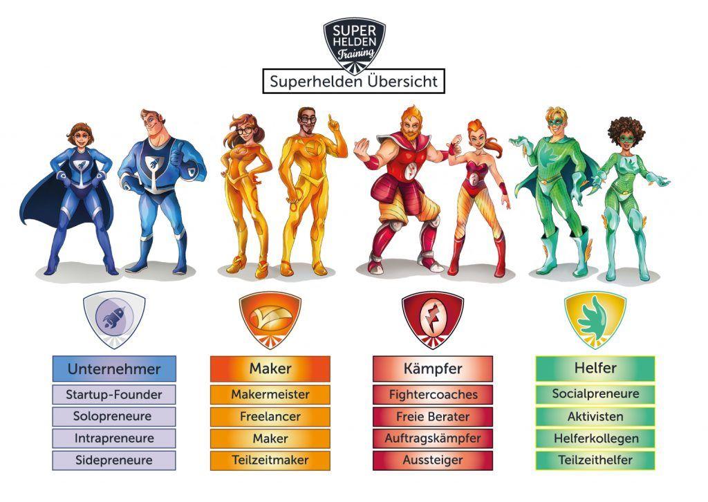 Superheldentraining Superhelden Uebersicht
